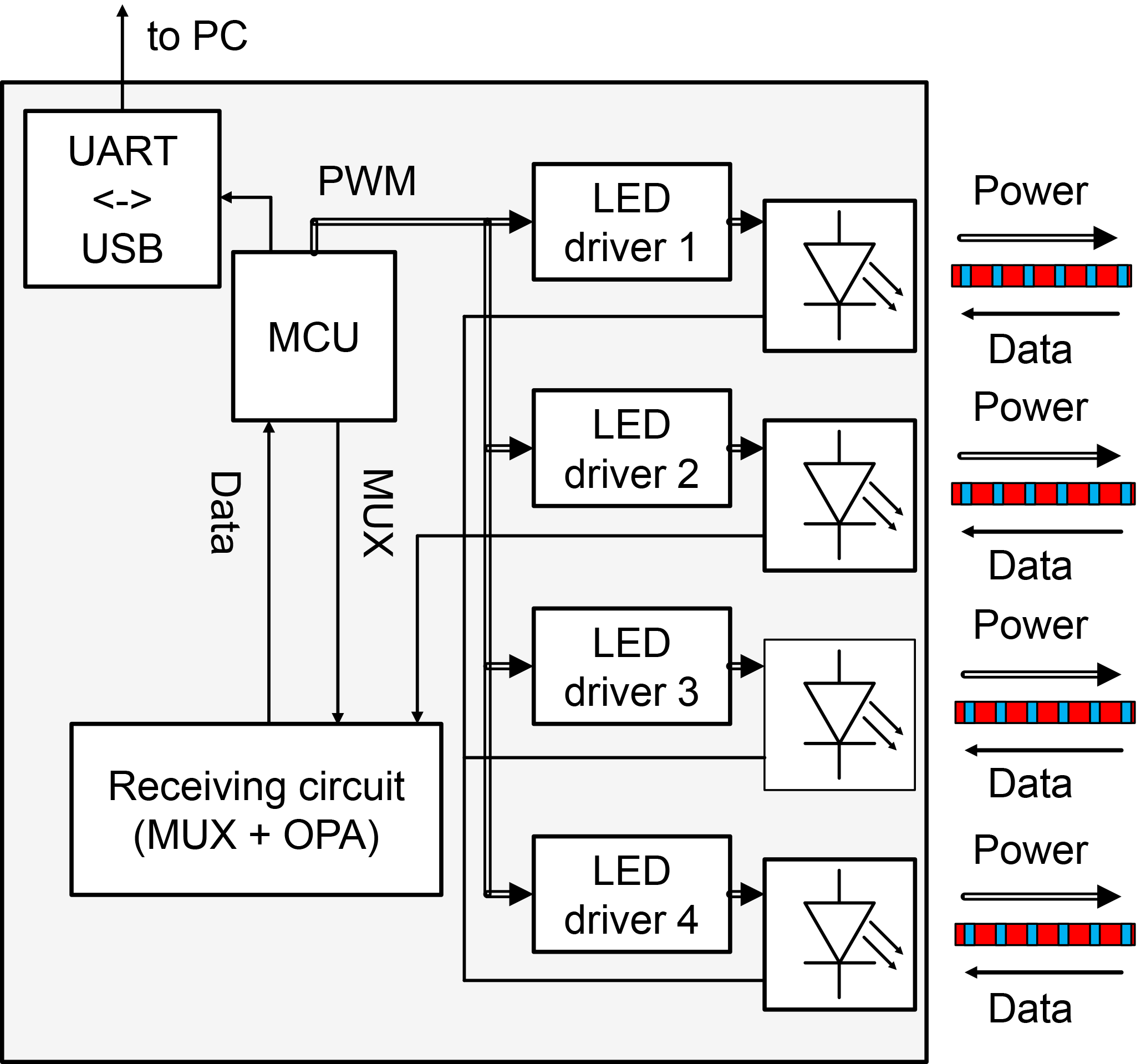 Covers Following Topics Furthermore Laser Diode Driver Circuit Diagram