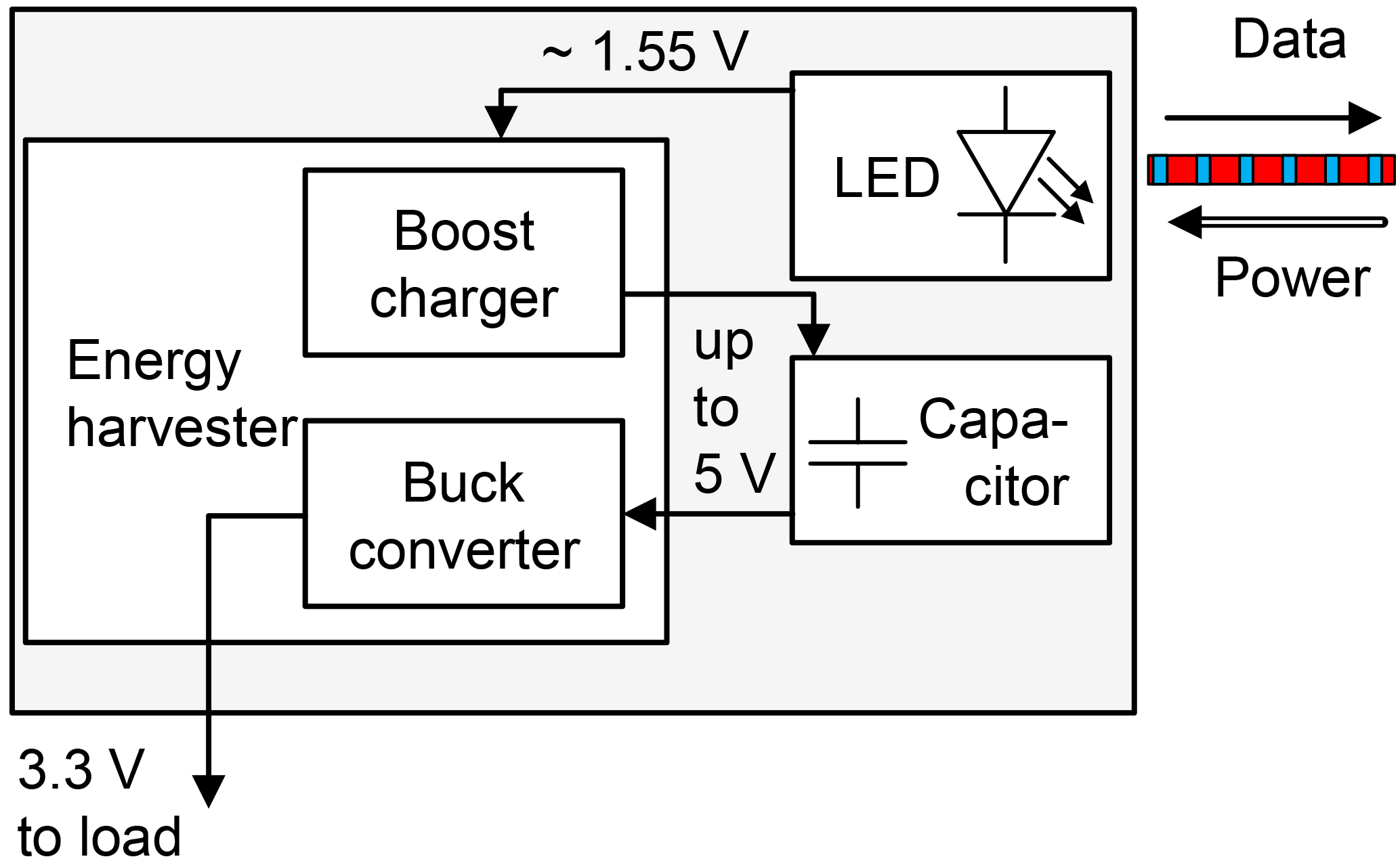 Optical Receiver Circuitscurrent To Voltage Converter Circuits Post