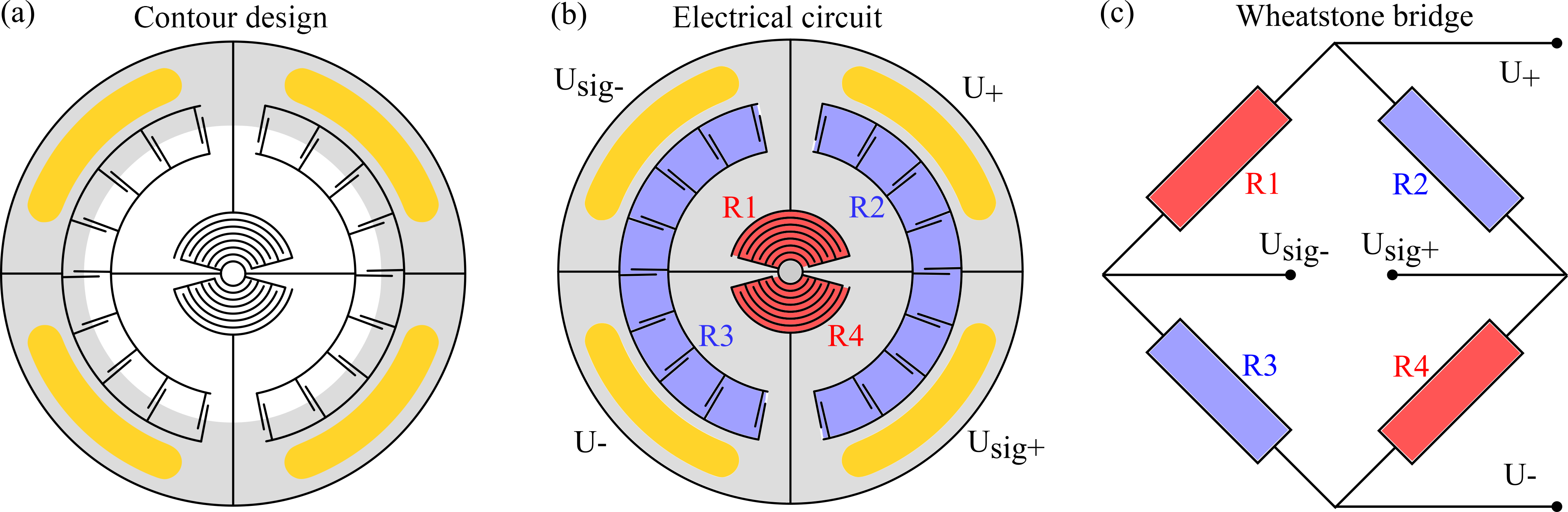 By At Least Two Radial Circuits 8 Radial Circuits In Australia