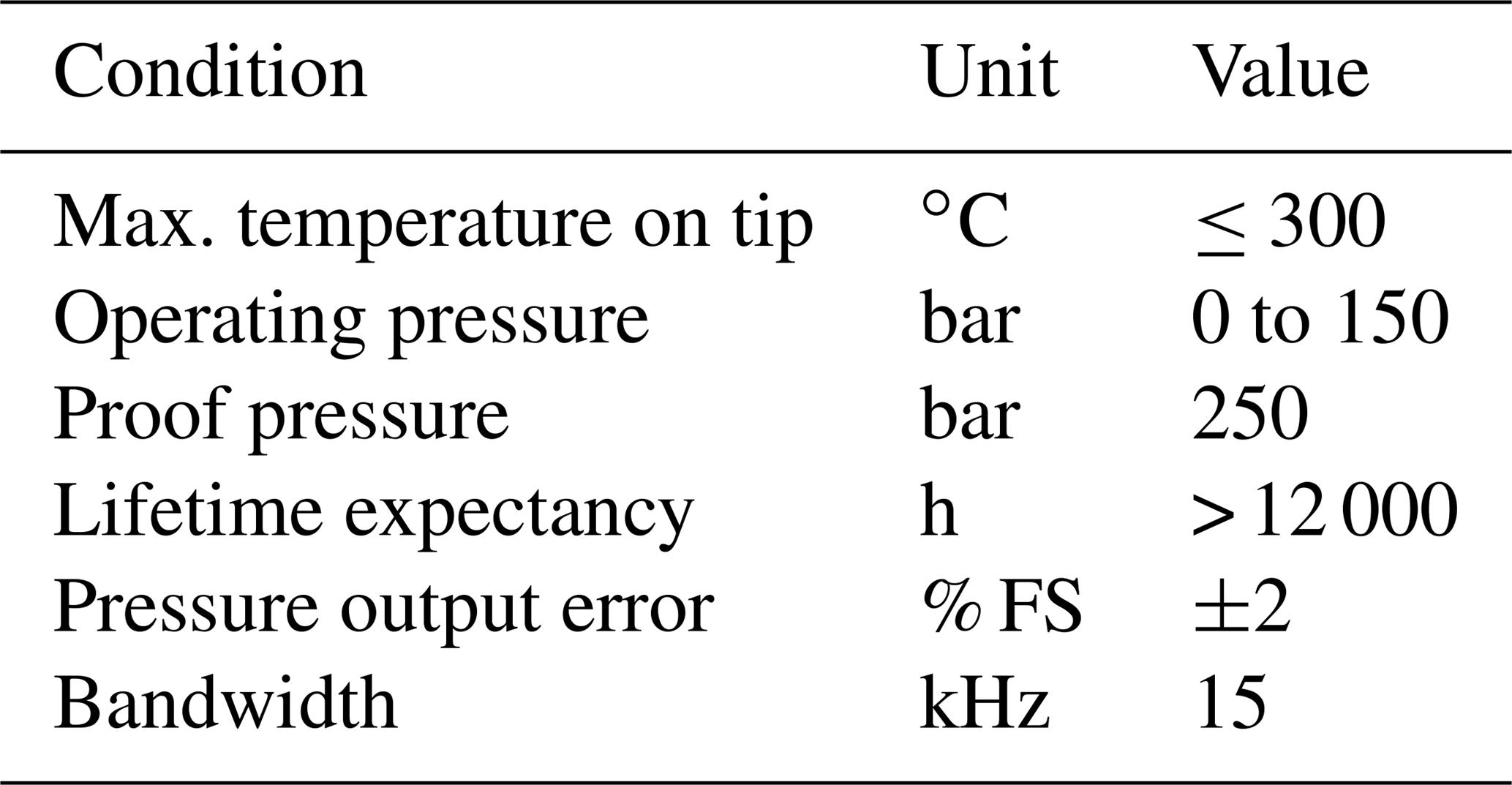JSSS - Cylinder pressure sensors for smart combustion control